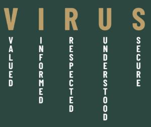 TLA-Virus